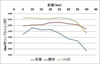 ペースグラフ.jpg